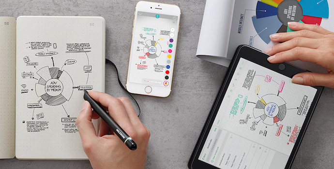 Smart Writing Moleskine | The Printing Report